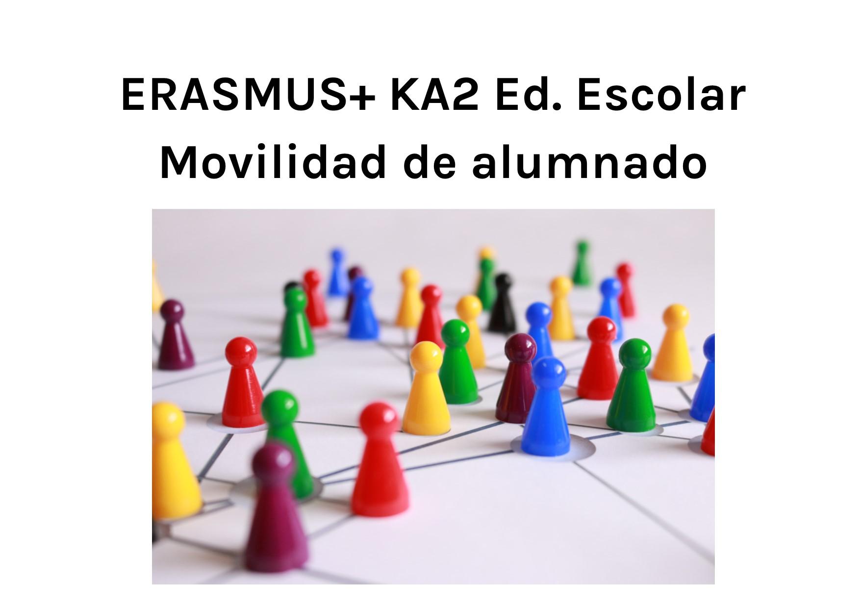 Redacción de Proyectos Erasmus+ KA2